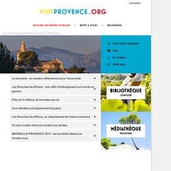 Le site professionnel du tourisme des Bouches-du-Rhône - Chiffres clés