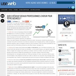 Quels réseaux sociaux professionnels choisir pour votre business ?