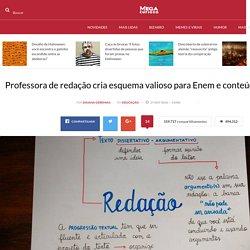 100910-professora-de-redacao-cria-esquema-valioso-para-enem-e-conteudo-viraliza