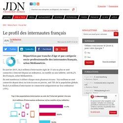 Chiffres-clés - Internautes : profil (France)