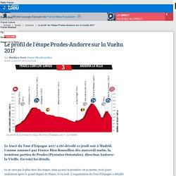 Le profil de l'étape Prades-Andorre sur la Vuelta 2017