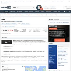Profil société Nike