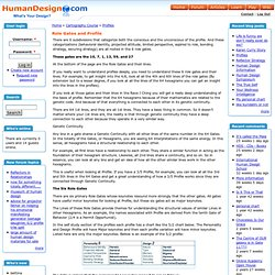 HumanDesign.com - Human Design System