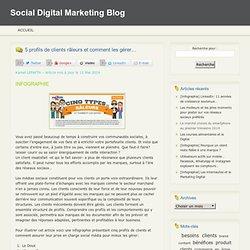 5 profils de clients râleurs et comment les gérer… - Social Digital Marketing Blog