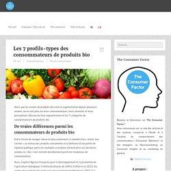 Les 7 profils-types des consommateurs de produits bio