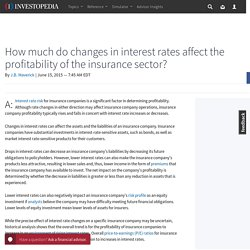 How much do changes in interest rates affect the profitability of the insurance sector?