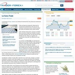 Carry trade sur devise, trading et taux d'intérêts - Trader Forex