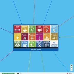 Progetto eTwinning: DaD e TIC - Attività A...- Mind Map