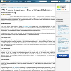 Know More about Methods of Problem Solving