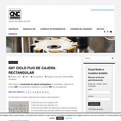 G87 Ciclo fijo de cajera rectangular - Programación CNC de máquinas herramientas