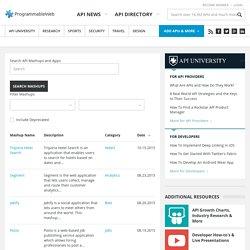Web 2.0 Mashups Directory