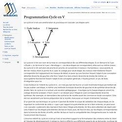 [FR] Programmation Cycle en V