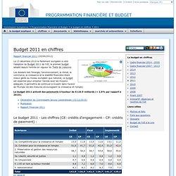 Budget 2011 en chiffres - Programmation financière et Budget