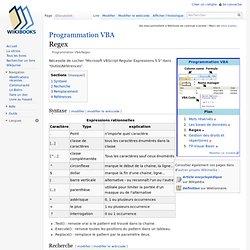 Prog. VBA/Regex