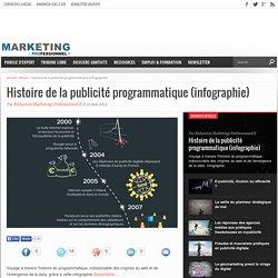 Histoire de la publicité programmatique (infographie)