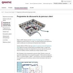 Programme de découverte du parcours client — Qmatic