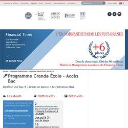 Programme Grande École - Accès Bac