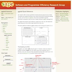 Software and Programmer Efficiency Research Group