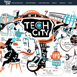 Tech City Investment Organisation