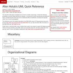 Associates: UML Reference Card