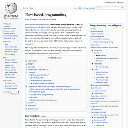 Flow-based programming