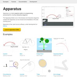 Apparatus: A hybrid graphics editor and programming environment for creating interactive diagrams