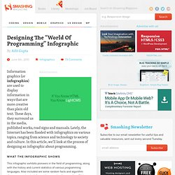"Designing The ""World Of Programming"" Infographic - Smashing Magazine"