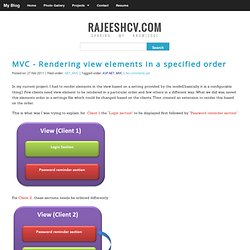 MVC - Rendering view elements in a specified order - Personal blog of Rajeesh where he shares his knowledge in computer programming and photography