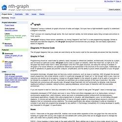 nth-graph - nth-graph, a graph based programming scheme