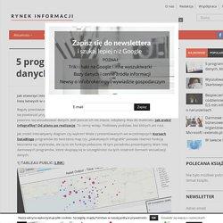 5 programów do wizualizacji danych, które warto znać