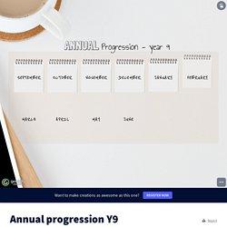 Annual progression Y9 by lesaulnier.chloe on Genially