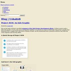 Project 4636 InfoGraphic Ushahidi Blog