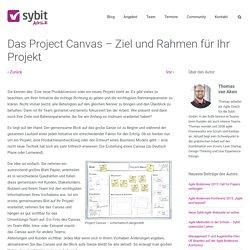 Das Project Canvas - Ziel und Rahmen für Ihr Projekt - Sybit Agile