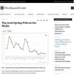 The Arab Spring Wilts in the Media