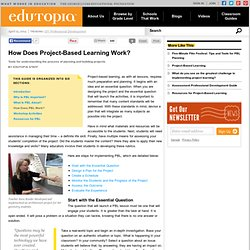 How Does Project-Based Learning Work?