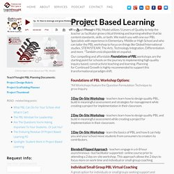 Project Based Learning – TeachThought PD