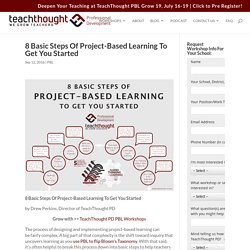 8 Basic Steps Of Project-Based Learning To Get You Started - TeachThought PD