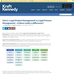 **Resource - overview - Part 2: Legal Project Management vs Legal Process Management - Kraft Kennedy