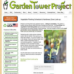 Garden Tower Project - Veggie Scheduling: When to Start Seeds, Plant, & Harvest!