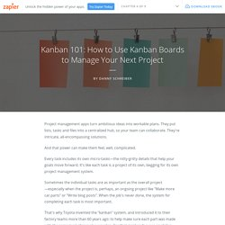 Kanban 101: How to Use Kanban Boards to Manage Your Next Project - The Ultimate Guide to Project Management
