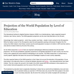 Projection of the World Population by Level of Education - Our World In Data