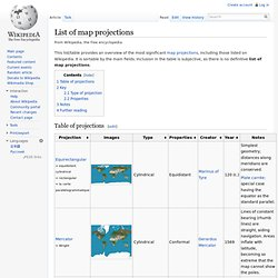 List of map projections