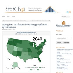 Age Projections for the nation and states till 2040