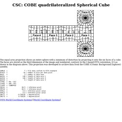FITS WCS Projections: CSC: COBE quadrilateralized Spherical Cube