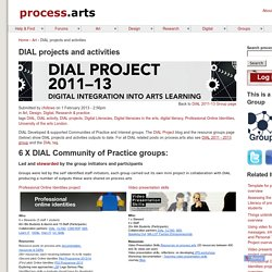 DIAL projects and activities