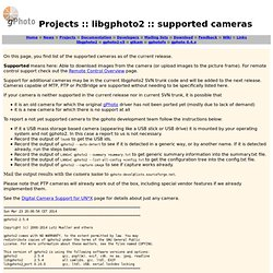 supported cameras