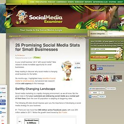 26 Promising Social Media Stats for Small Businesses