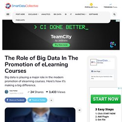 The Role Of Big Data In The Promotion Of eLearning Courses