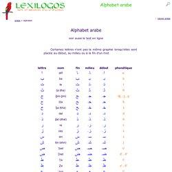 Alphabet arabe, Prononciation (avec le son), Ecriture des lettres LEXILOGOS