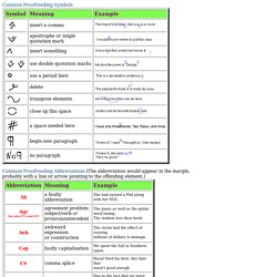 Proofreading Symbols and Abbreviations
